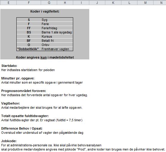 Excel-vagtplan - Simpelt vagtskema til Excel