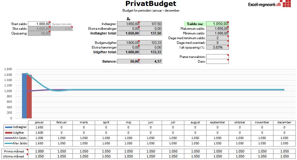 budget regneark skabelon